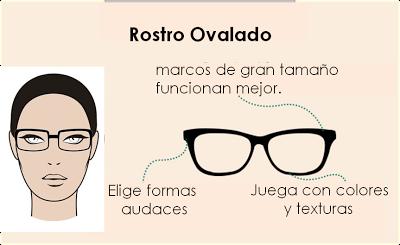 3ce8c165ab Cómo elegir una montura de gafas según tu tipo de rostro - Asesoría ...